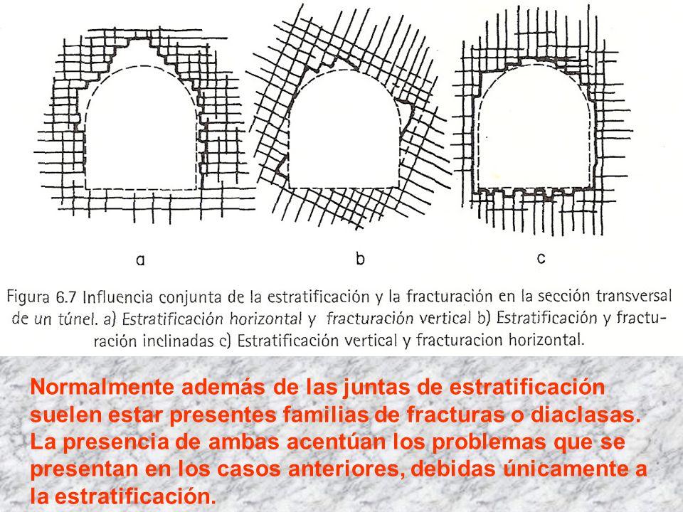 Normalmente además de las juntas de estratificación suelen estar presentes familias de fracturas o diaclasas. La presencia de ambas acentúan los probl