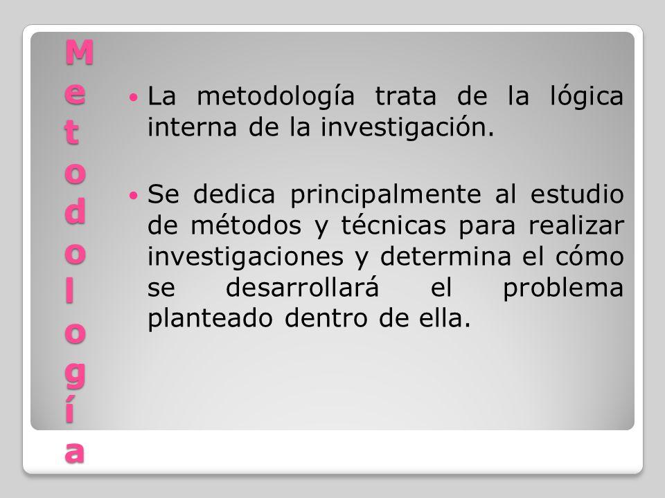 MetodologíaMetodologíaMetodologíaMetodología La metodología trata de la lógica interna de la investigación. Se dedica principalmente al estudio de mét