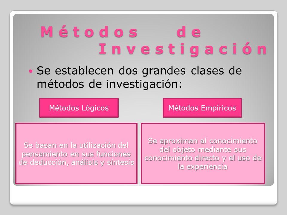 Se establecen dos grandes clases de métodos de investigación: Métodos LógicosMétodos Empíricos Se basan en la utilización del pensamiento en sus funci