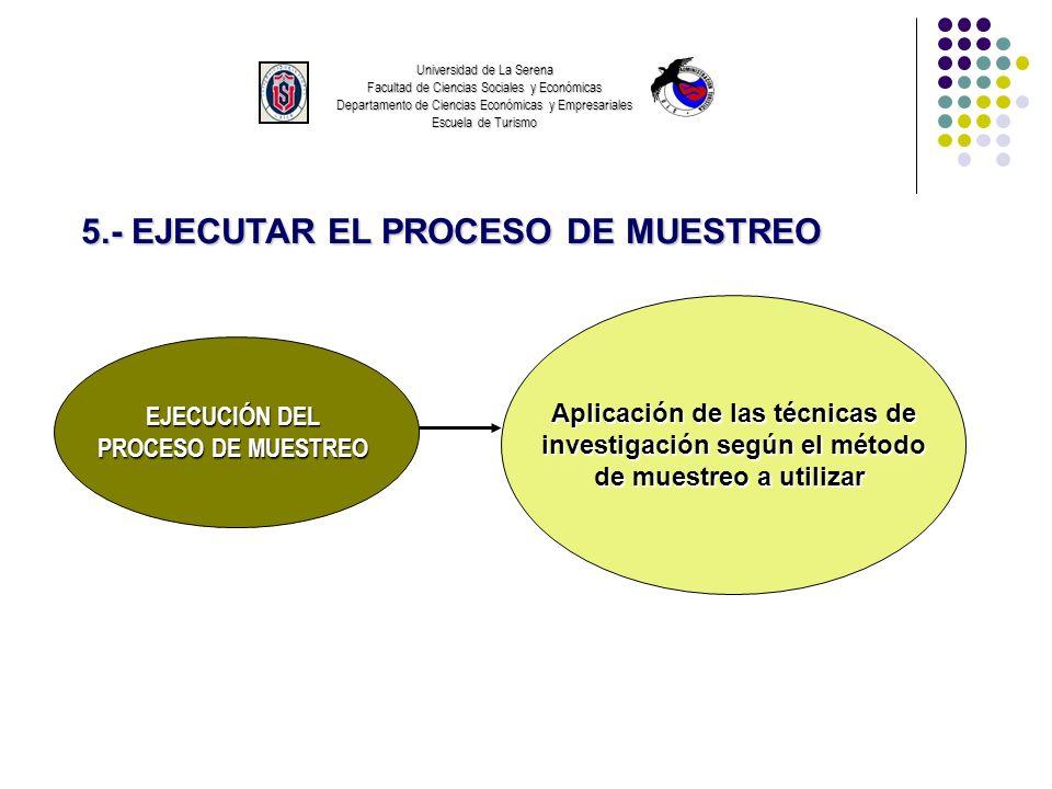 Universidad de La Serena Facultad de Ciencias Sociales y Económicas Departamento de Ciencias Económicas y Empresariales Escuela de Turismo 5.- EJECUTA