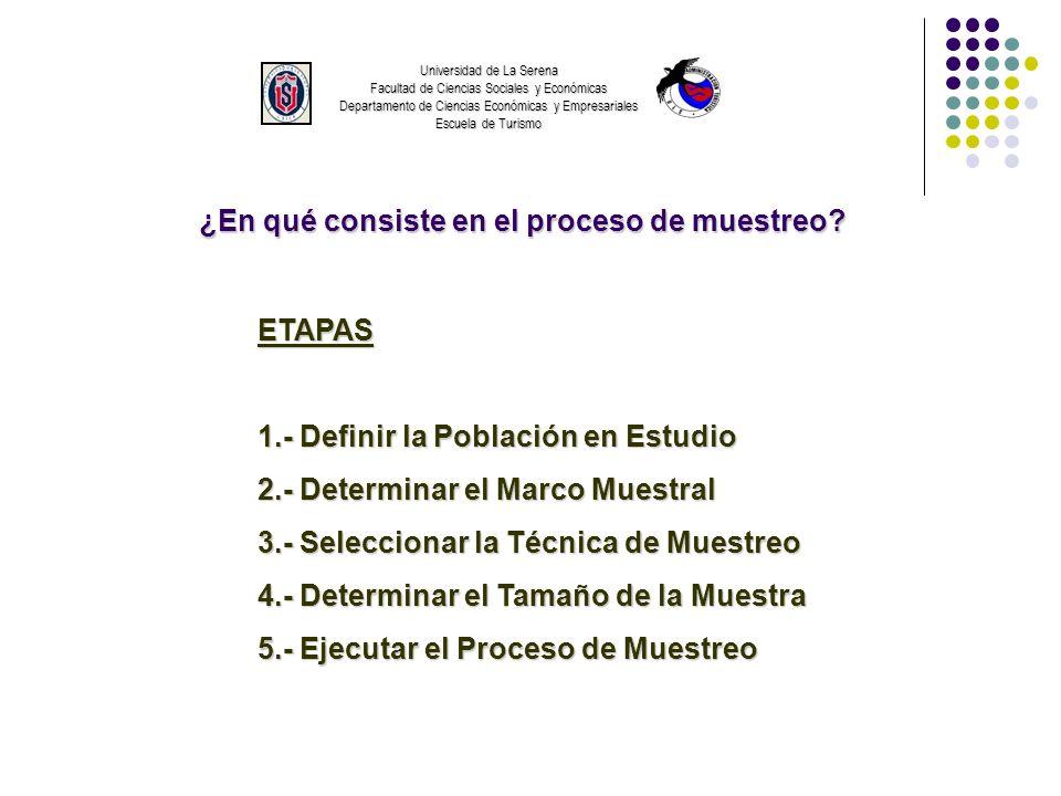 ¿En qué consiste en el proceso de muestreo? Universidad de La Serena Facultad de Ciencias Sociales y Económicas Departamento de Ciencias Económicas y