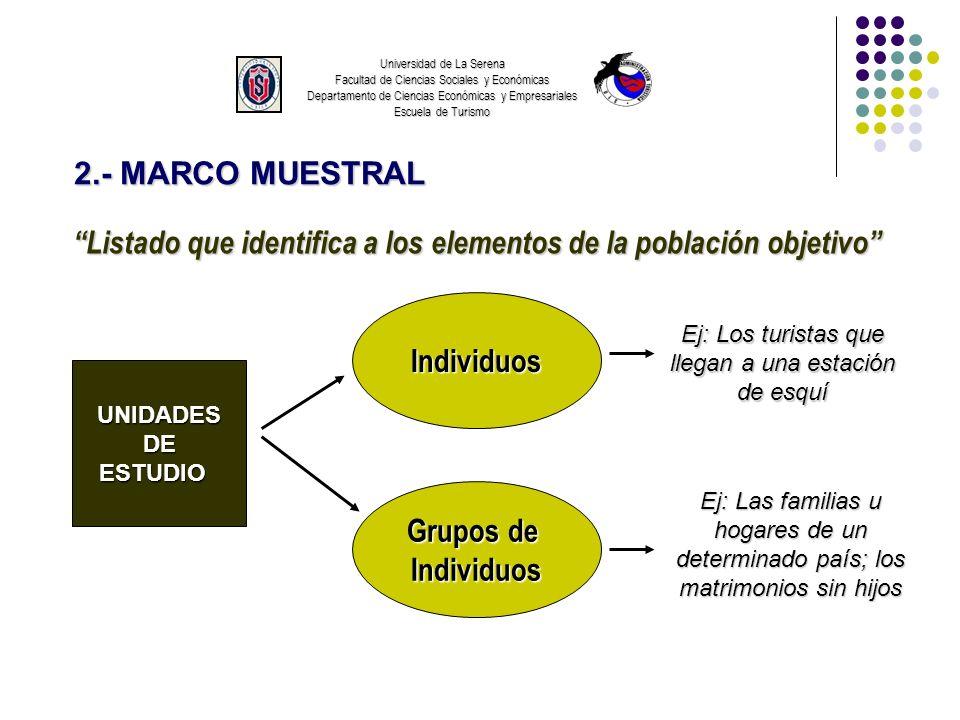 2.- MARCO MUESTRAL Universidad de La Serena Facultad de Ciencias Sociales y Económicas Departamento de Ciencias Económicas y Empresariales Escuela de