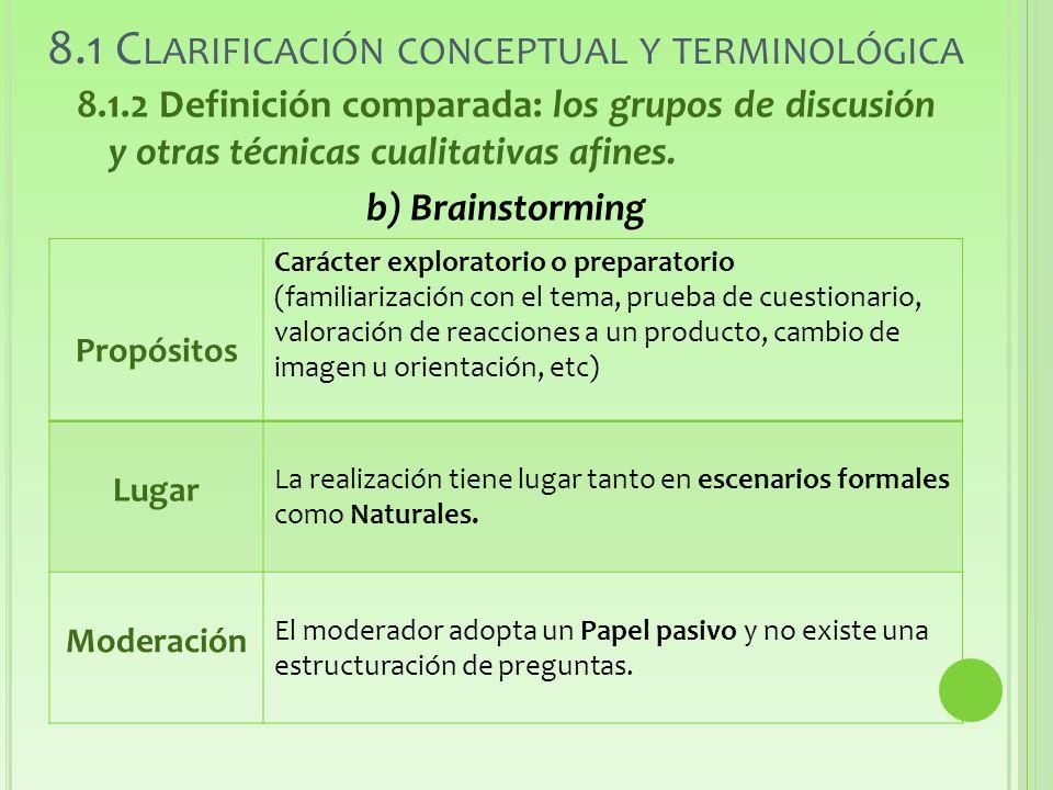 8.1 C LARIFICACIÓN CONCEPTUAL Y TERMINOLÓGICA 8.1.2 Definición comparada: los grupos de discusión y otras técnicas cualitativas afines.