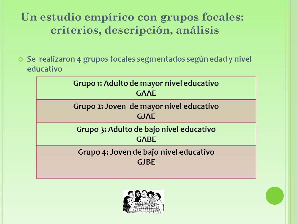 Un estudio empírico con grupos focales: criterios, descripción, análisis Se realizaron 4 grupos focales segmentados según edad y nivel educativo Grupo 1: Adulto de mayor nivel educativo GAAE Grupo 2: Joven de mayor nivel educativo GJAE Grupo 3: Adulto de bajo nivel educativo GABE Grupo 4: Joven de bajo nivel educativo GJBE
