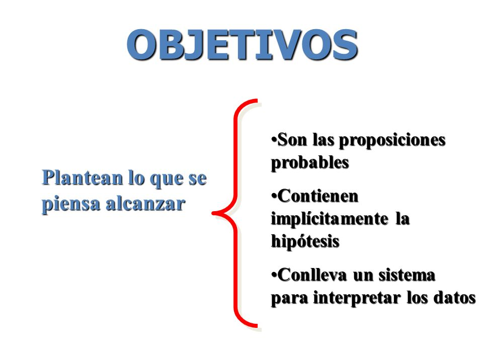 OBJETIVOS Plantean lo que se piensa alcanzar Son las proposiciones probablesSon las proposiciones probables Contienen implícitamente la hipótesisConti