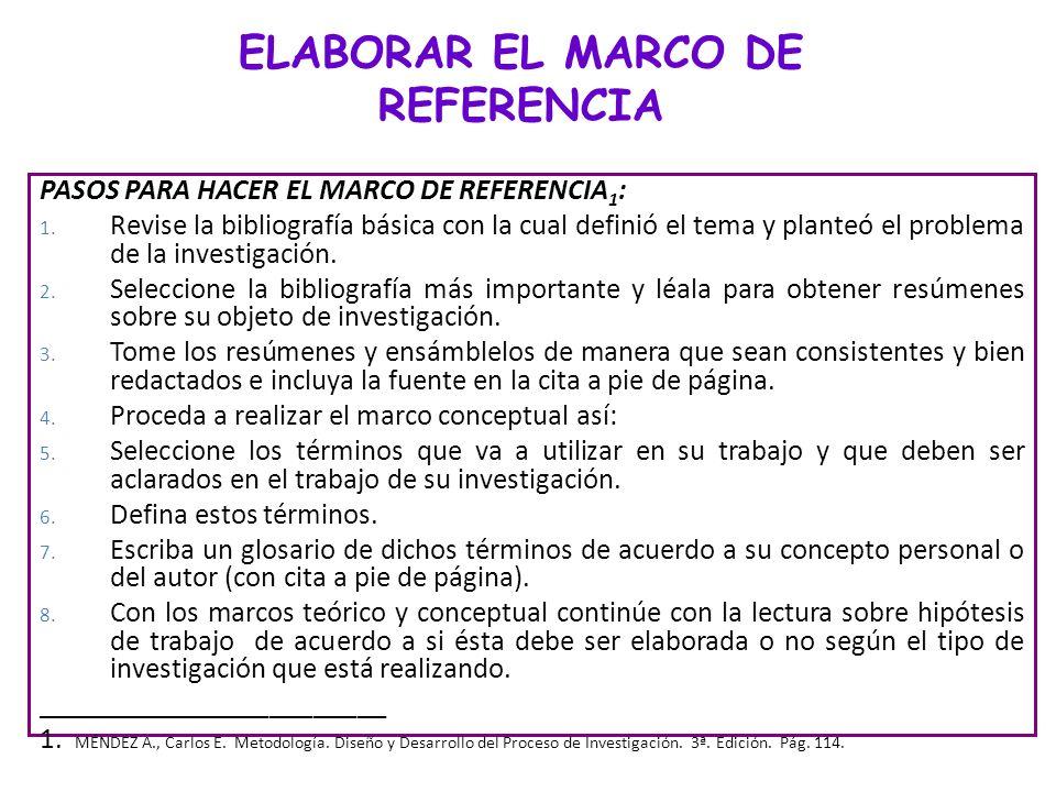 ELABORAR EL MARCO DE REFERENCIA PASOS PARA HACER EL MARCO DE REFERENCIA 1 : 1. Revise la bibliografía básica con la cual definió el tema y planteó el