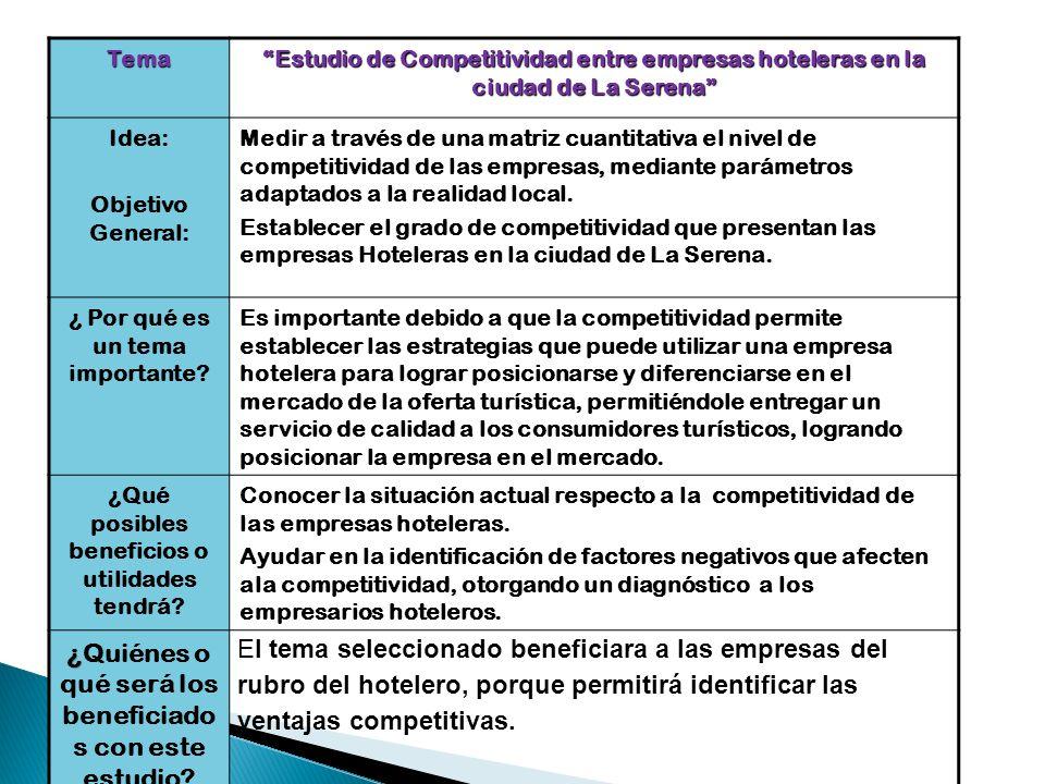 Tema Estudio de Competitividad entre empresas hoteleras en la ciudad de La Serena Idea: Objetivo General: Medir a través de una matriz cuantitativa el