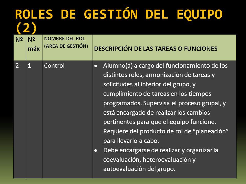 ROLES DE GESTIÓN DEL EQUIPO (2) Nº Nº máx NOMBRE DEL ROL (ÁREA DE GESTIÓN) DESCRIPCIÓN DE LAS TAREAS O FUNCIONES 21Control Alumno(a) a cargo del funci