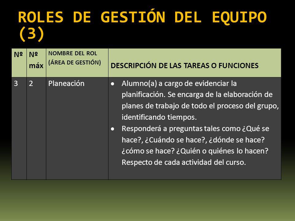 ROLES DE GESTIÓN DEL EQUIPO (3) Nº Nº máx NOMBRE DEL ROL (ÁREA DE GESTIÓN) DESCRIPCIÓN DE LAS TAREAS O FUNCIONES 32Planeación Alumno(a) a cargo de evi