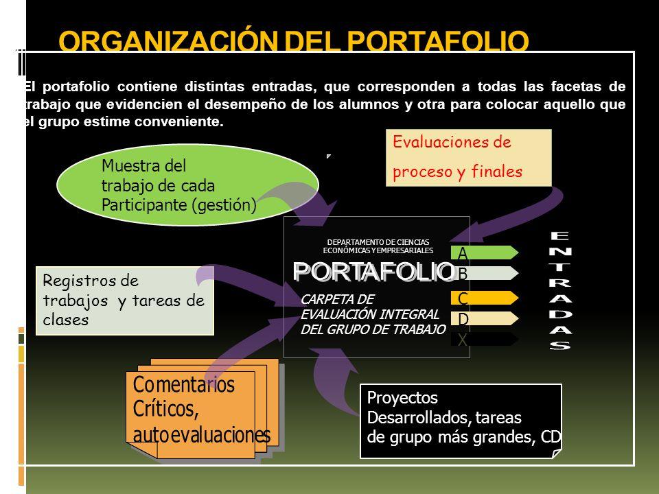 ORGANIZACIÓN DEL PORTAFOLIO El portafolio contiene distintas entradas, que corresponden a todas las facetas de trabajo que evidencien el desempeño de