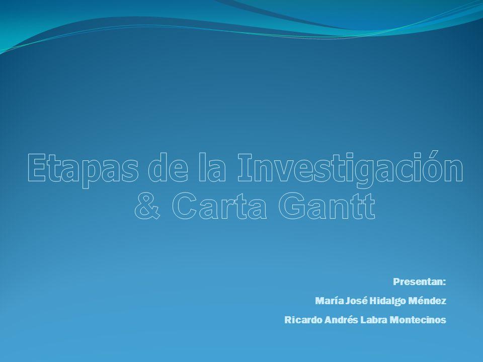 Presentan: María José Hidalgo Méndez Ricardo Andrés Labra Montecinos