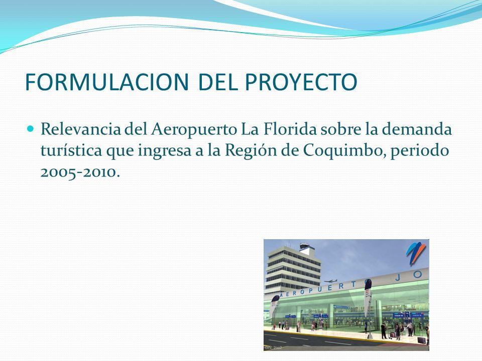 FORMULACION DEL PROYECTO Relevancia del Aeropuerto La Florida sobre la demanda turística que ingresa a la Región de Coquimbo, periodo 2005-2010.