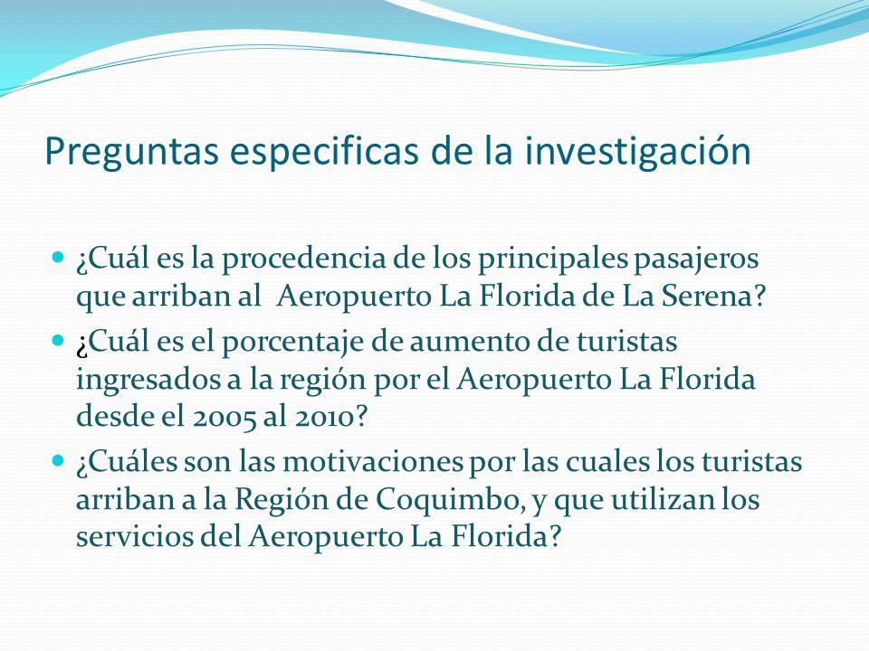 Preguntas especificas de la investigación ¿Cuál es la procedencia de los principales pasajeros que arriban al Aeropuerto La Florida de La Serena? ¿Cuá