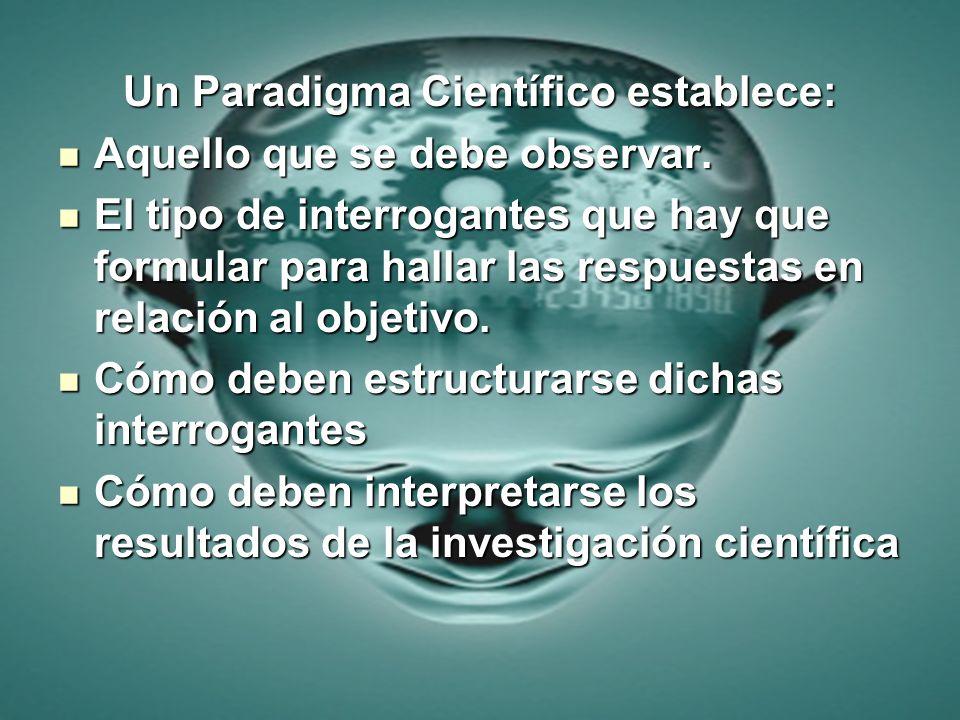 Un Paradigma Científico establece: Aquello que se debe observar. Aquello que se debe observar. El tipo de interrogantes que hay que formular para hall