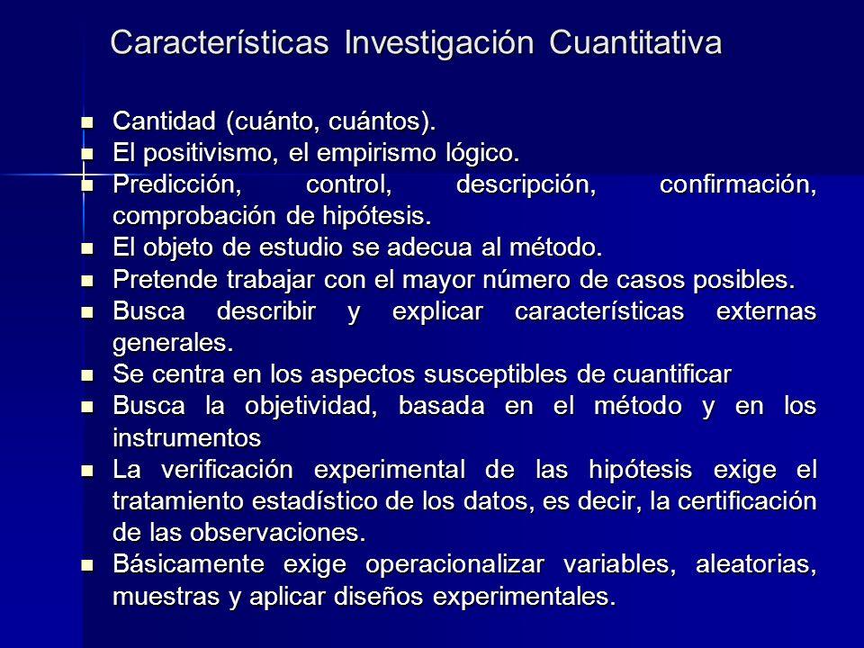 Características Investigación Cuantitativa Cantidad (cuánto, cuántos). Cantidad (cuánto, cuántos). El positivismo, el empirismo lógico. El positivismo
