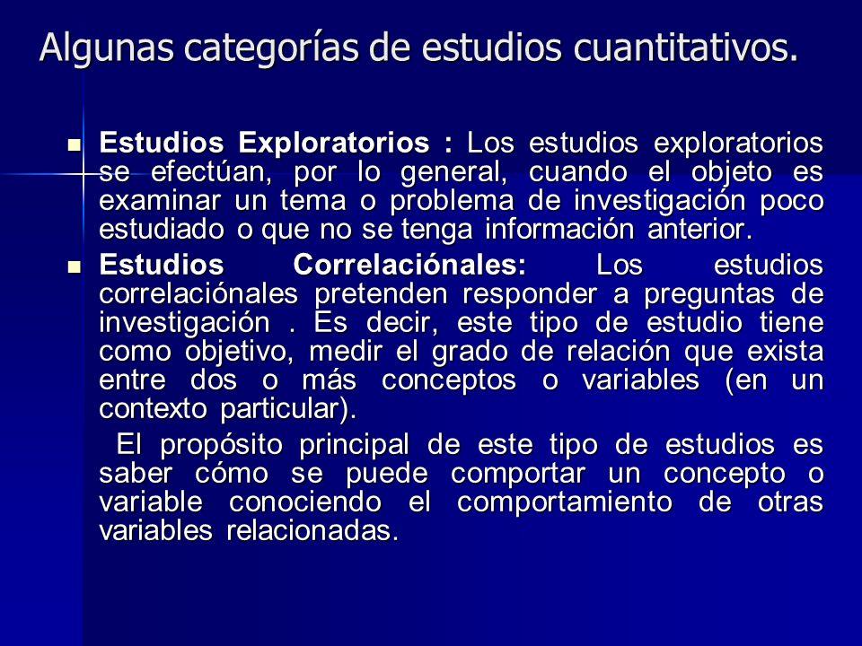 Algunas categorías de estudios cuantitativos Estudios Descriptivos : Los estudios descriptivos seleccionan una serie de cuestiones y se mide cada una de ellas en forma independiente.