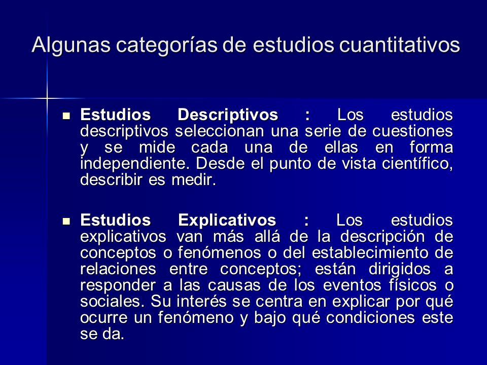 Algunas categorías de estudios cuantitativos Estudios Descriptivos : Los estudios descriptivos seleccionan una serie de cuestiones y se mide cada una