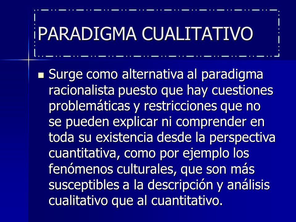 Características del Paradigma Cualitativo Insiste en la relevancia del fenómeno Insiste en la relevancia del fenómeno Intenta comprender la realidad del fenómeno, frente al rigor del enfoque racionalista.