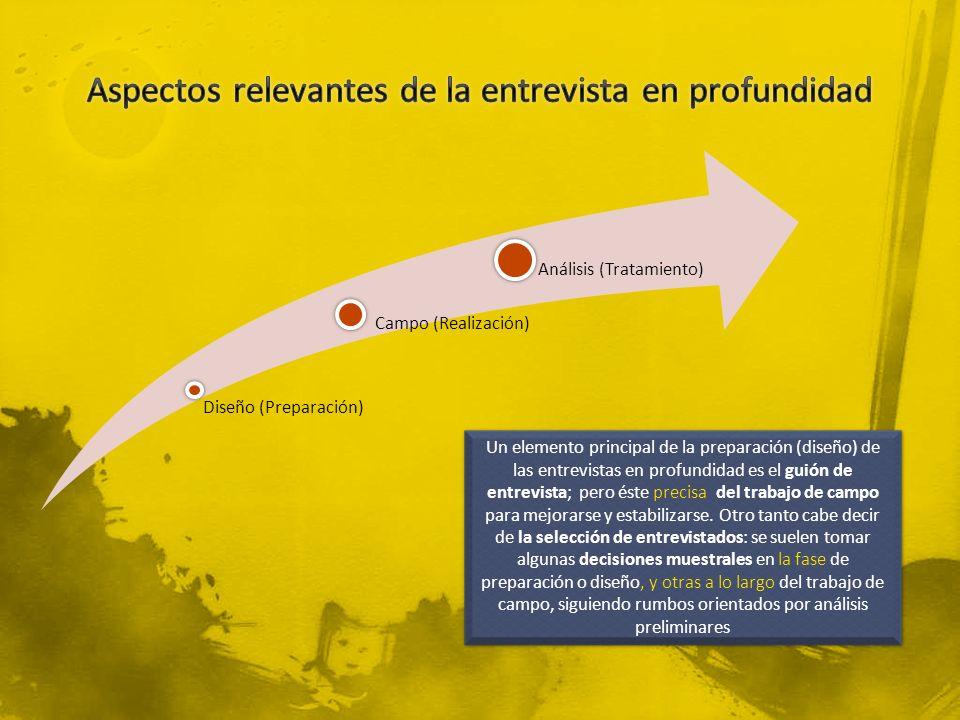 Diseño (Preparación) Campo (Realización) Análisis (Tratamiento) Un elemento principal de la preparación (diseño) de las entrevistas en profundidad es
