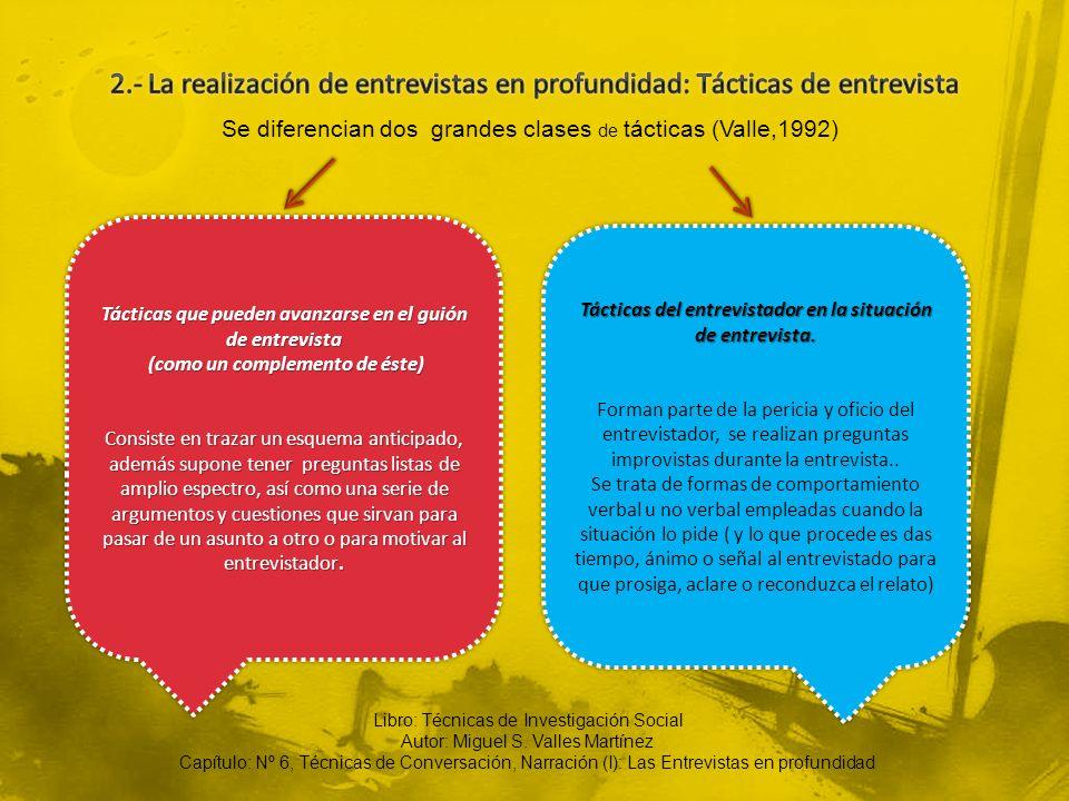 Libro: Técnicas de Investigación Social Autor: Miguel S. Valles Martínez Capítulo: Nº 6, Técnicas de Conversación, Narración (I): Las Entrevistas en p