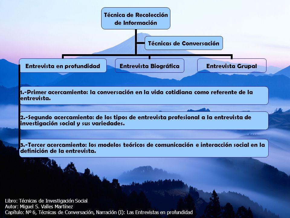La Entrevista (individual o en profundidad) Primer acercamiento: la conversación en la vida cotidiana como referente de la entrevista.