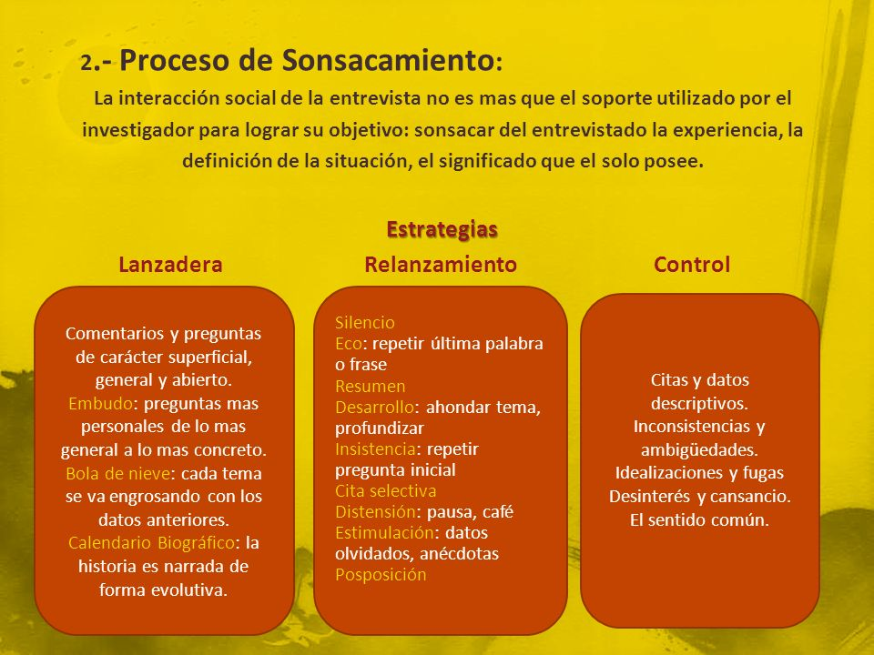 2.- Proceso de Sonsacamiento : La interacción social de la entrevista no es mas que el soporte utilizado por el investigador para lograr su objetivo: