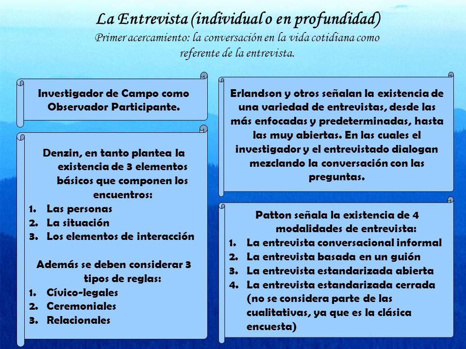 La Entrevista (individual o en profundidad) Primer acercamiento: la conversación en la vida cotidiana como referente de la entrevista. Investigador de