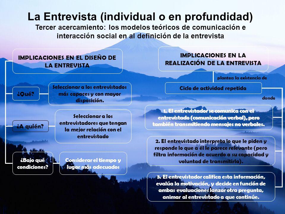 La Entrevista (individual o en profundidad) Tercer acercamiento: los modelos teóricos de comunicación e interacción social en al definición de la entrevista MODELO DE COMUNICACIÓN O INTERACCIÓN INTERPERSONAL (Hargie y Marshall) Factores Personales, refiriéndose a las características físicas y sociodemográficas.