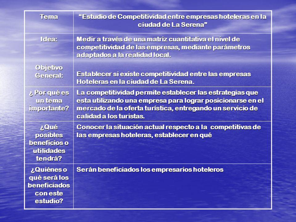 Tema Estudio de Competitividad entre empresas hoteleras en la ciudad de La Serena Idea: Objetivo General: Medir a través de una matriz cuantitativa el nivel de competitividad de las empresas, mediante parámetros adaptados a la realidad local.