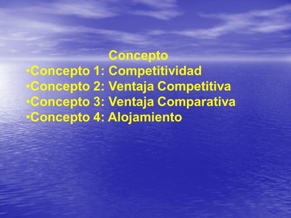 Concepto Concepto 1: Competitividad Concepto 2: Ventaja Competitiva Concepto 3: Ventaja Comparativa Concepto 4: Alojamiento