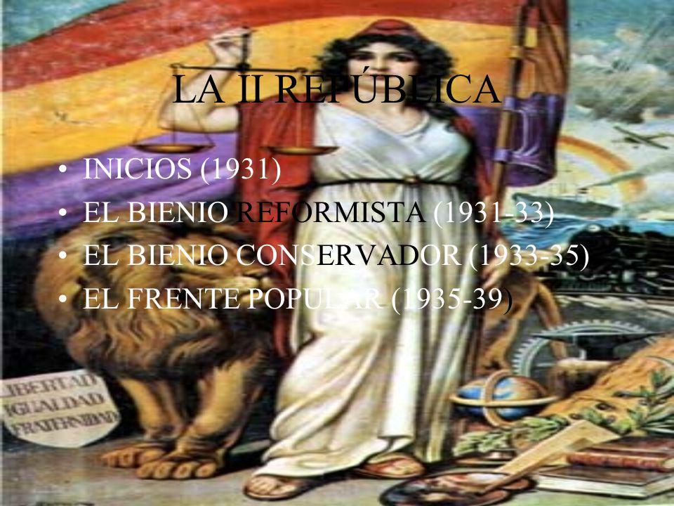 LA II REPÚBLICA INICIOS (1931) EL BIENIO REFORMISTA (1931-33) EL BIENIO CONSERVADOR (1933-35) EL FRENTE POPULAR (1935-39)