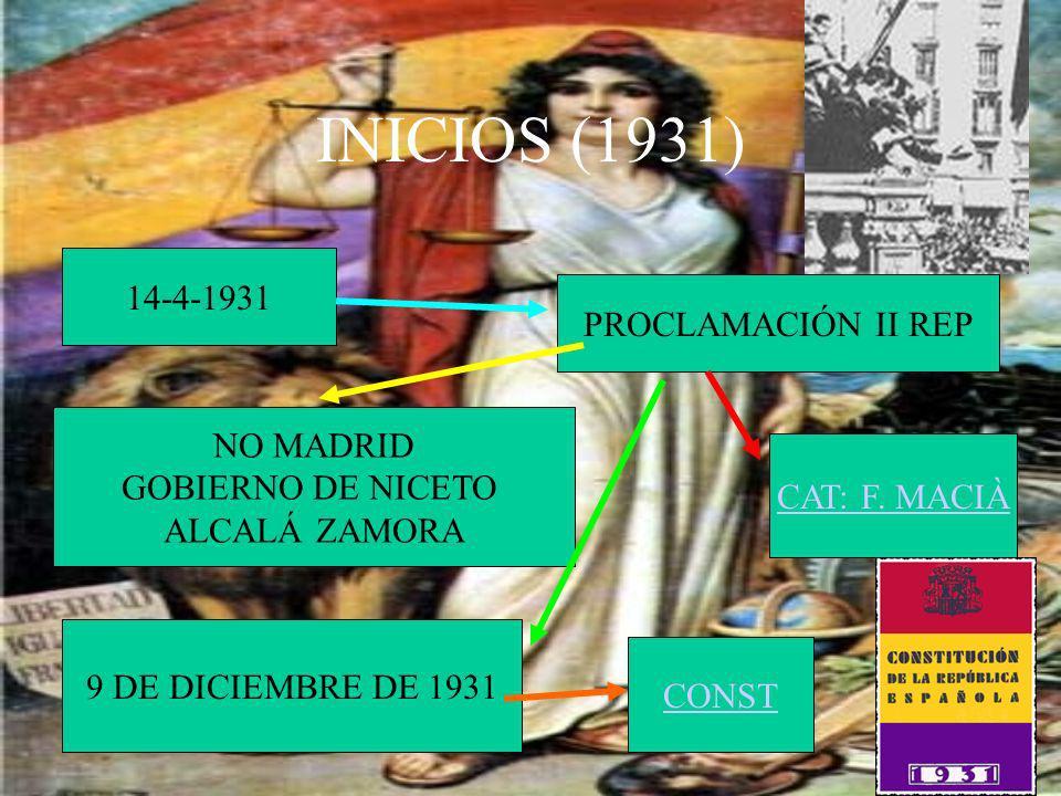 INICIOS (1931) 14-4-1931 PROCLAMACIÓN II REP NO MADRID GOBIERNO DE NICETO ALCALÁ ZAMORA CAT: F. MACIÀ 9 DE DICIEMBRE DE 1931 CONST