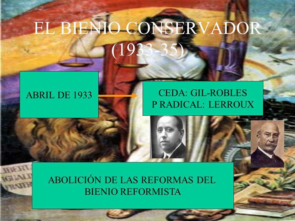 EL BIENIO CONSERVADOR (1933-35) ABRIL DE 1933 CEDA: GIL-ROBLES P RADICAL: LERROUX ABOLICIÓN DE LAS REFORMAS DEL BIENIO REFORMISTA