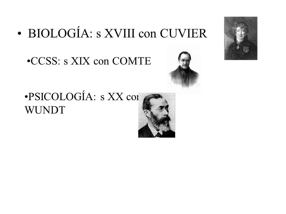 BIOLOGÍA: s XVIII con CUVIER CCSS: s XIX con COMTE PSICOLOGÍA: s XX con WUNDT