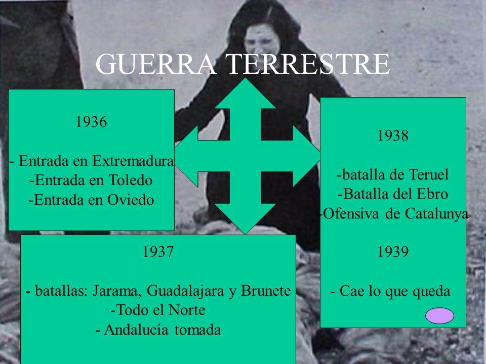 GUERRA TERRESTRE 1936 - Entrada en Extremadura -Entrada en Toledo -Entrada en Oviedo 1937 - batallas: Jarama, Guadalajara y Brunete -Todo el Norte - A