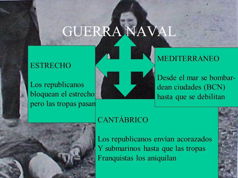 GUERRA NAVAL ESTRECHO Los republicanos bloquean el estrecho pero las tropas pasan CANTÁBRICO Los republicanos envían acorazados Y submarinos hasta que