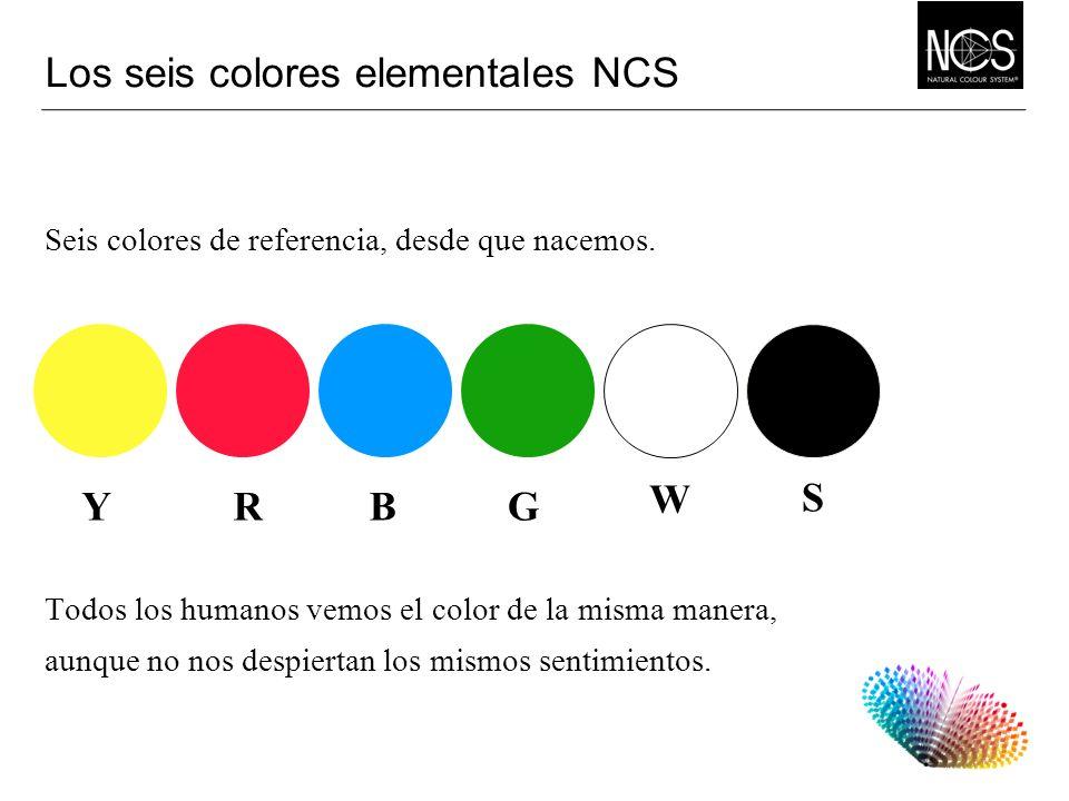 Los seis colores elementales NCS Seis colores de referencia, desde que nacemos. Todos los humanos vemos el color de la misma manera, aunque no nos des