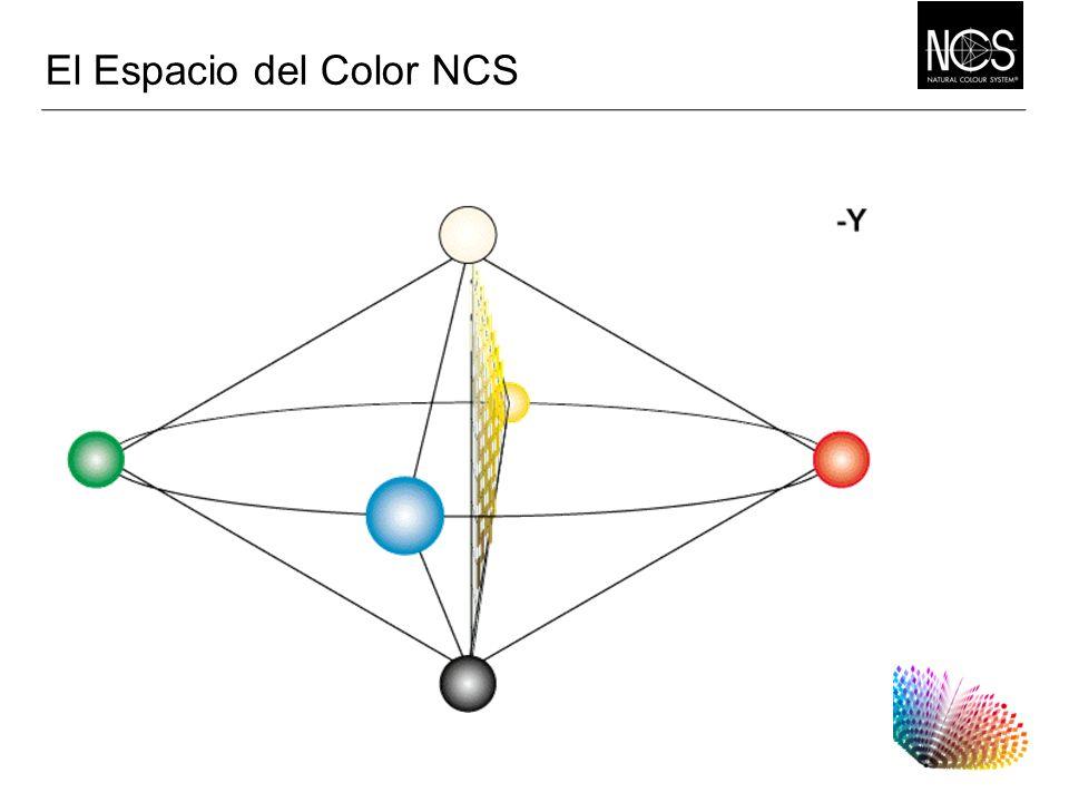 El Espacio del Color NCS