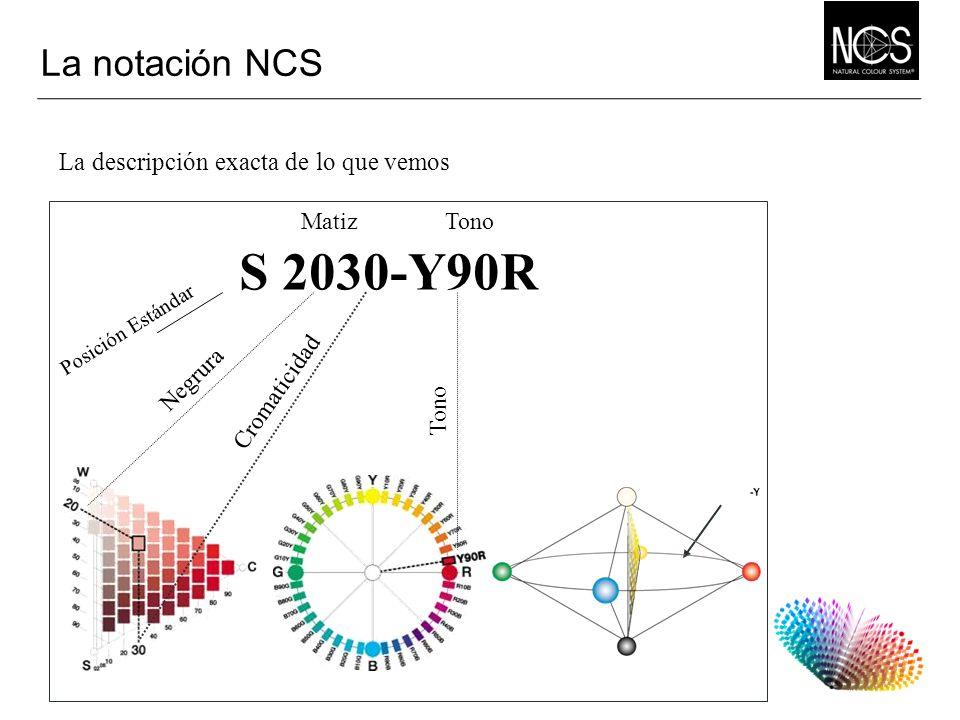 La descripción exacta de lo que vemos S 2030-Y90R Matiz Tono Negrura Cromaticidad Tono La notación NCS Posición Estándar
