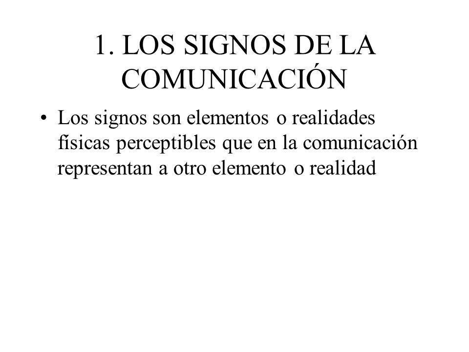 1. LOS SIGNOS DE LA COMUNICACIÓN Los signos son elementos o realidades físicas perceptibles que en la comunicación representan a otro elemento o reali