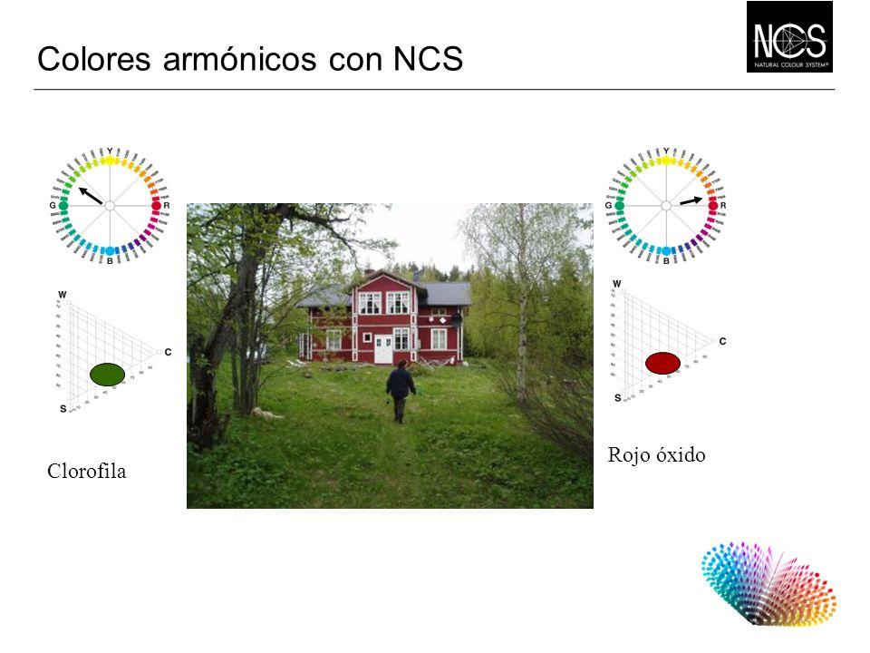 Colores armónicos con NCS Clorofila Rojo óxido