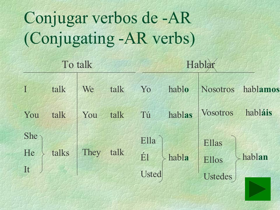 Conjugar verbos de -AR (Conjugating -AR verbs) To talkHablar Italk You talk She Hetalks It We talk You talk Theytalk Yohablo Túhablas Ella Élhabla Ust