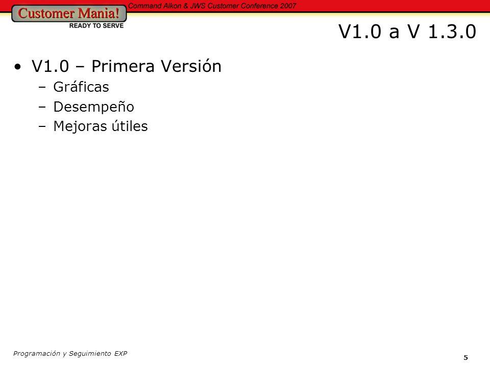 Programación y Seguimiento EXP 6 Mejoras en V1.2.0 V1.2 – Mejoras para Agregados –Soporte para gráficas y plantillas –Opciones de Carga de Camiones mejoradas –Presentación de camiones despachados a pedidos FOB V1.2 – Mejoras Generales –Sección de Pedidos a Cargar expandida: Permite mostrar códigos de pedidos de gran longitud –Doble click en el título de código de producto muestra la descripción del mismo –Soporte a pantallas combinadas de programación y seguimiento