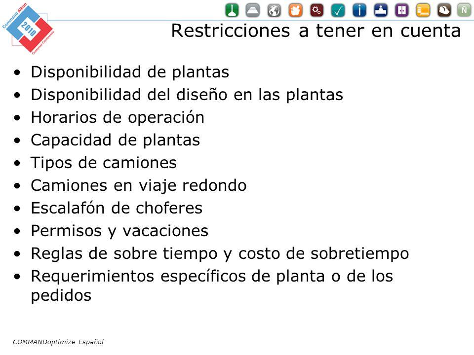 Restricciones a tener en cuenta Disponibilidad de plantas Disponibilidad del diseño en las plantas Horarios de operación Capacidad de plantas Tipos de camiones Camiones en viaje redondo Escalafón de choferes Permisos y vacaciones Reglas de sobre tiempo y costo de sobretiempo Requerimientos específicos de planta o de los pedidos COMMANDoptimize Español