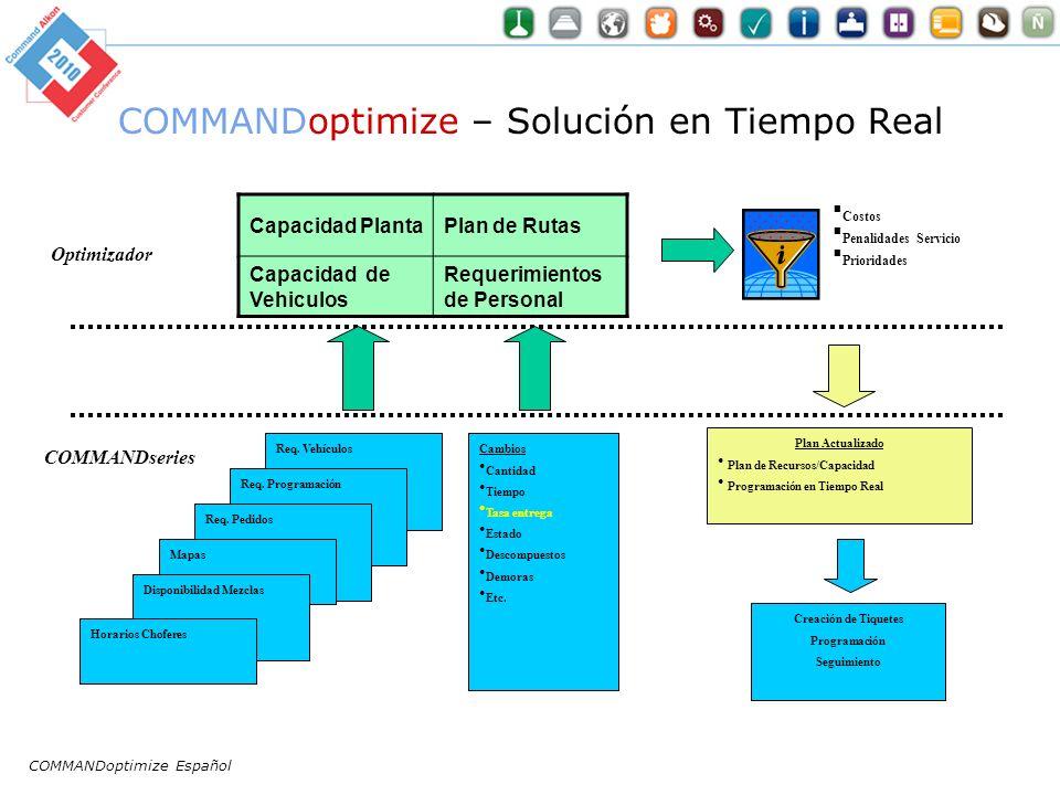 COMMANDoptimize – Solución en Tiempo Real Cambios Cantidad Tiempo Tasa entrega Estado Descompuestos Demoras Etc. Plan Actualizado Plan de Recursos/Cap