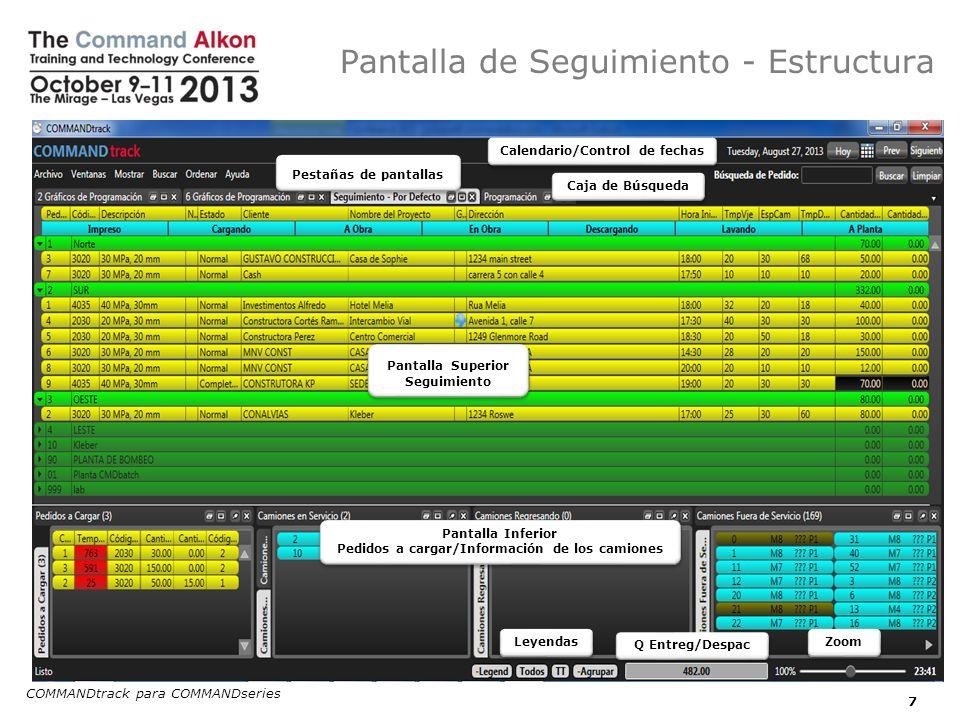 7 Pantalla de Seguimiento - Estructura Calendario/Control de fechas Caja de Búsqueda Pestañas de pantallas Pantalla Superior Seguimiento Pantalla Supe