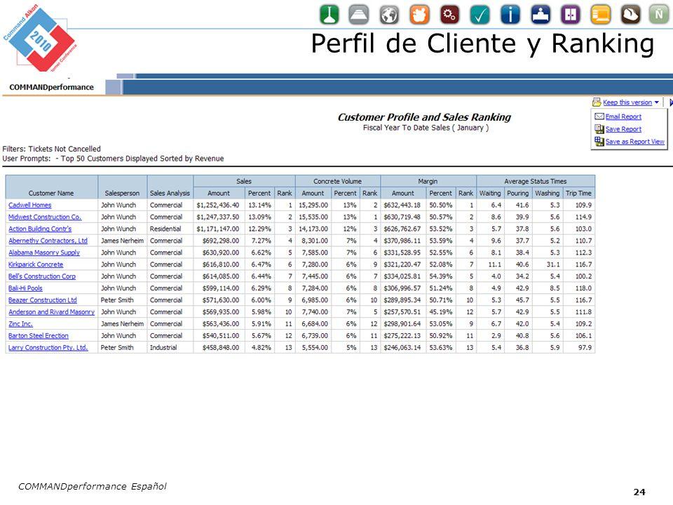 Perfil de Cliente y Ranking COMMANDperformance Español 24