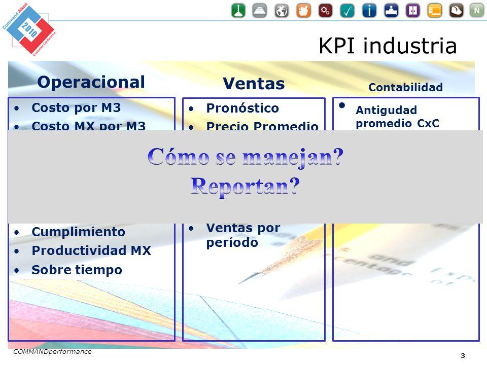 Dashboard Cumplimiento COMMANDperformance Español 14
