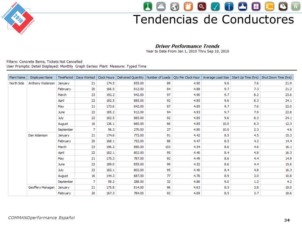 Tendencias de Conductores COMMANDperformance Español 34