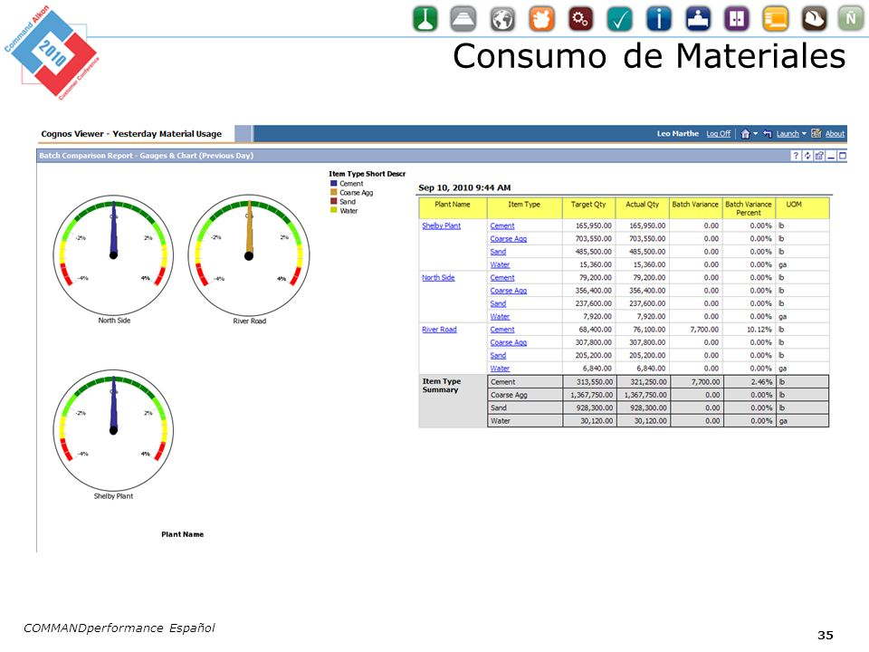 Consumo de Materiales COMMANDperformance Español 35